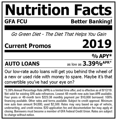 GFA Auto Loans nutrition facts